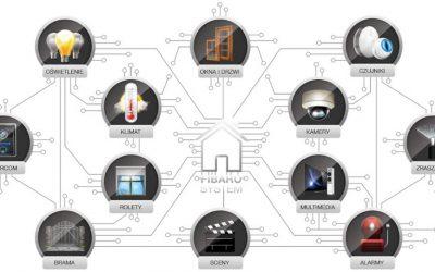 Fibaro – System inteligentnego domu